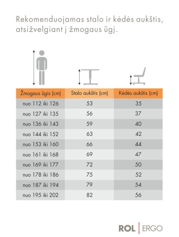 Stalo aukštis atsižvelgiant į ūgį/Rašomasis stalas