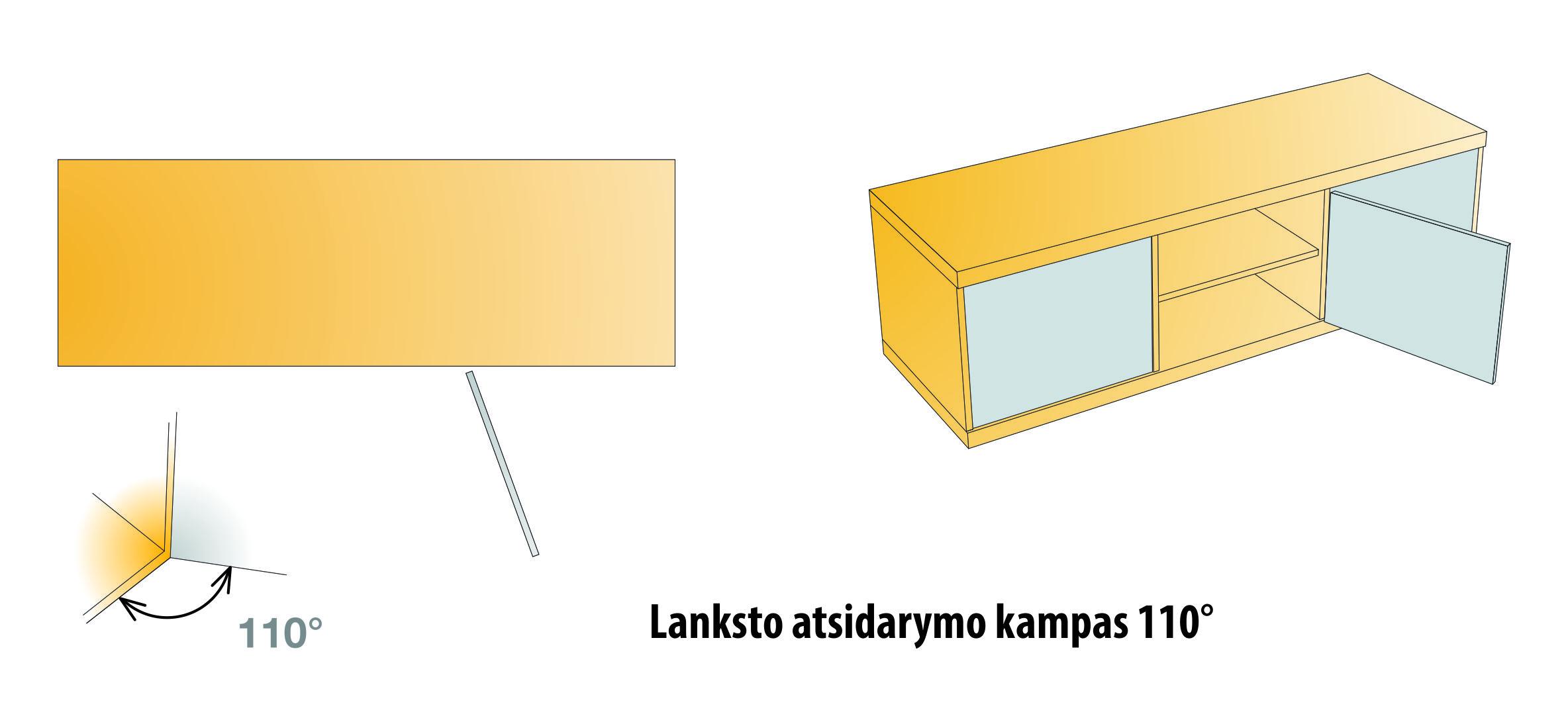 baldiniai lankstai: atsidarymo kampas